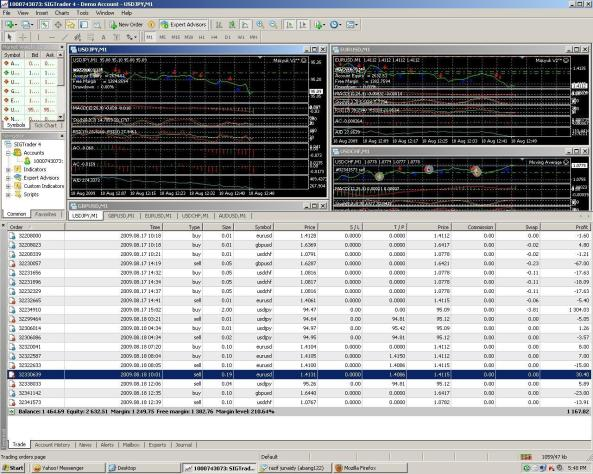 forex trading 18082009