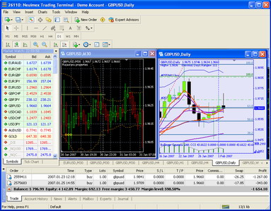 MGC FOREX Excellent GROUP 6336 - Facebook